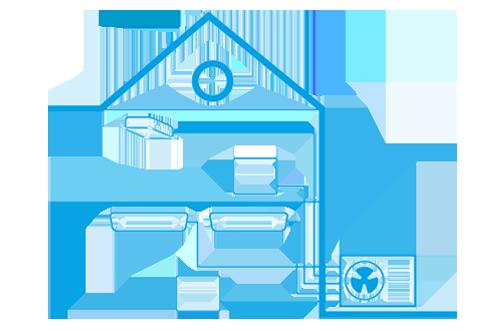 Multisplit Warmtepompen